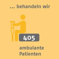 405 ambulante Patienten